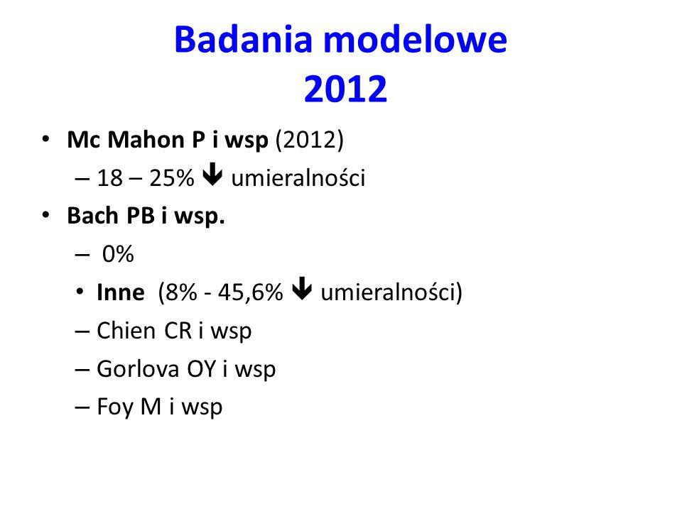 Badania modelowe 2012 Mc Mahon P i wsp (2012) – 18 – 25% umieralności Bach PB i wsp. – 0% Inne (8% - 45,6% umieralności) – Chien CR i wsp – Gorlova OY