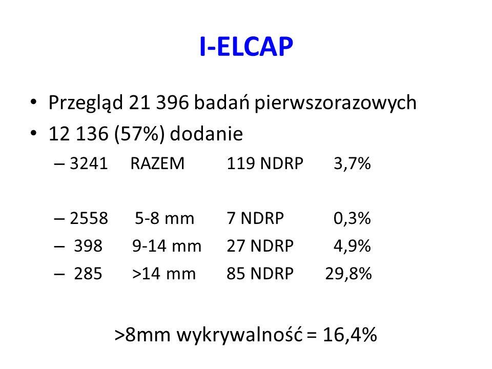 I-ELCAP Przegląd 21 396 badań pierwszorazowych 12 136 (57%) dodanie – 3241 RAZEM119 NDRP 3,7% – 2558 5-8 mm7 NDRP 0,3% – 398 9-14 mm27 NDRP 4,9% – 285