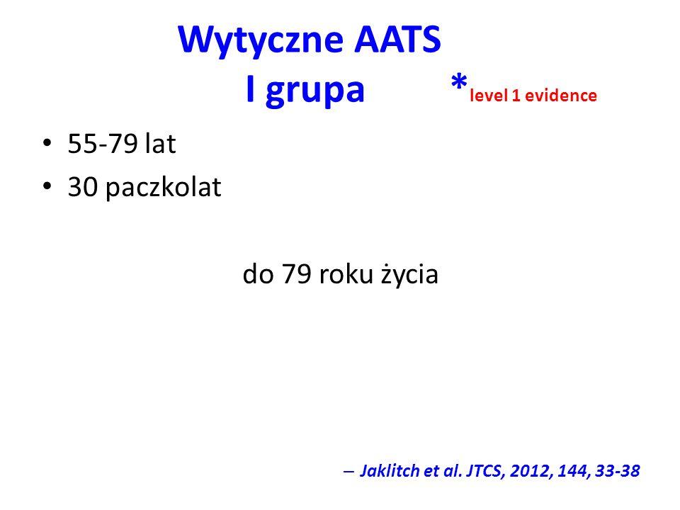 Wytyczne AATS I grupa * level 1 evidence 55-79 lat 30 paczkolat do 79 roku życia – Jaklitch et al. JTCS, 2012, 144, 33-38