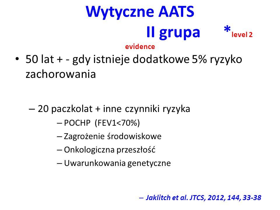 Wytyczne AATS II grupa * level 2 evidence 50 lat + - gdy istnieje dodatkowe 5% ryzyko zachorowania – 20 paczkolat + inne czynniki ryzyka – POCHP (FEV1