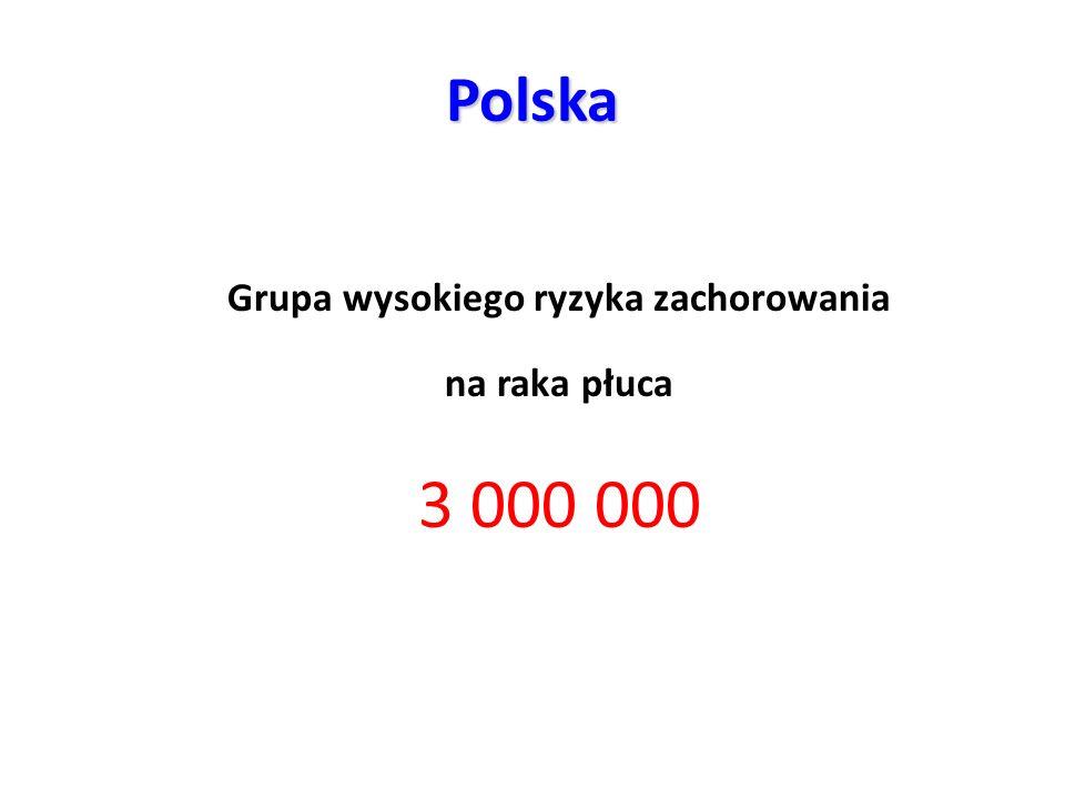 Polska Grupa wysokiego ryzyka zachorowania na raka płuca 3 000 000