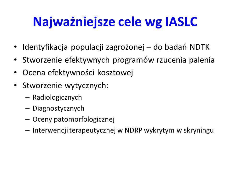 Najważniejsze cele wg IASLC Identyfikacja populacji zagrożonej – do badań NDTK Stworzenie efektywnych programów rzucenia palenia Ocena efektywności ko