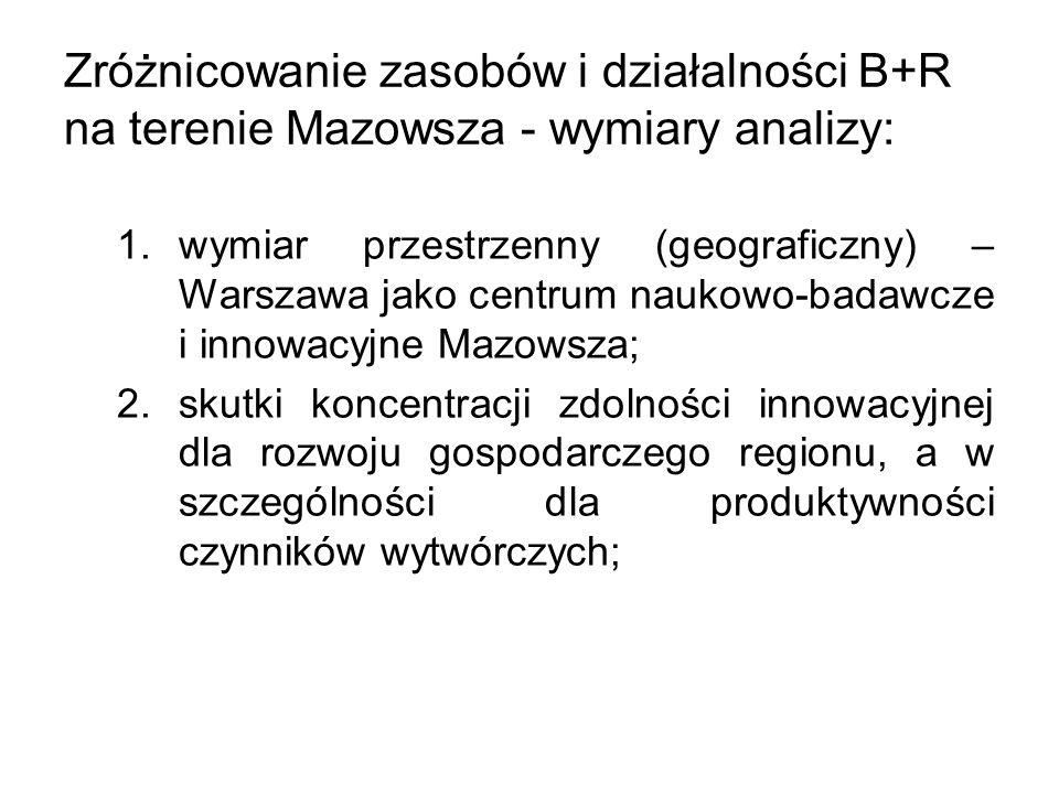 Zróżnicowanie zasobów i działalności B+R na terenie Mazowsza - wymiary analizy: 1.wymiar przestrzenny (geograficzny) – Warszawa jako centrum naukowo-badawcze i innowacyjne Mazowsza; 2.skutki koncentracji zdolności innowacyjnej dla rozwoju gospodarczego regionu, a w szczególności dla produktywności czynników wytwórczych;