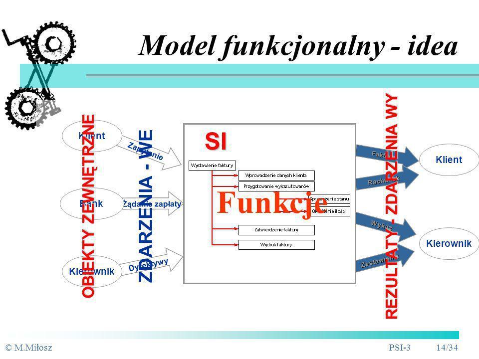 © M.MiłoszPSI-3 13/34 Dokument: Specyfikacja wymagań Wprowadzenie (cel, zakres i kontekst systemu, częściowe wyniki fazy strategicznej) Opis ewolucji