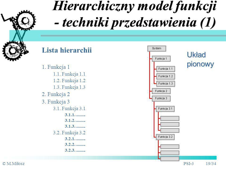© M.MiłoszPSI-3 18/34 Diagram kontekstowy Context diagram wg. metodyki SSADM - Structured System Analysis and Design Method