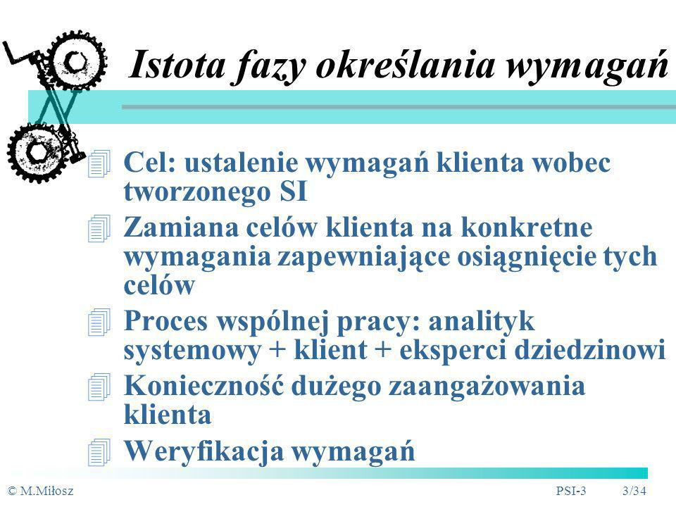 © M.MiłoszPSI-3 23/34 Formularz opisu funkcji