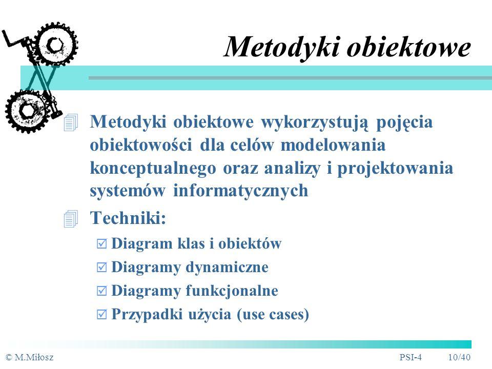 © M.MiłoszPSI-4 9/40 Techniki strukturalne (2) STD - State Transition Diagram Model zmiany stanów systemu - diagramy zmian stanów (STD - State Transit