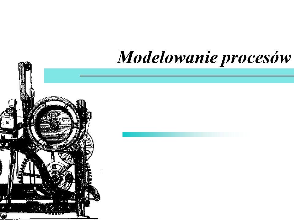 © M.MiłoszPSI-4 10/40 Metodyki obiektowe Metodyki obiektowe wykorzystują pojęcia obiektowości dla celów modelowania konceptualnego oraz analizy i proj