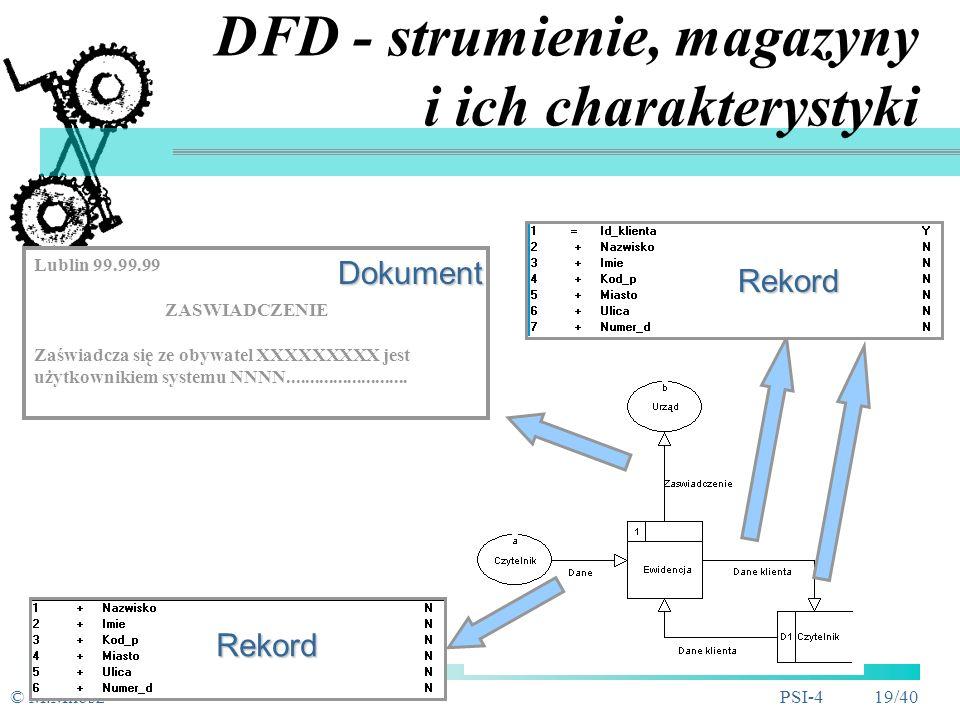 © M.MiłoszPSI-4 18/40 Hierarchia diagramów DFD (2)