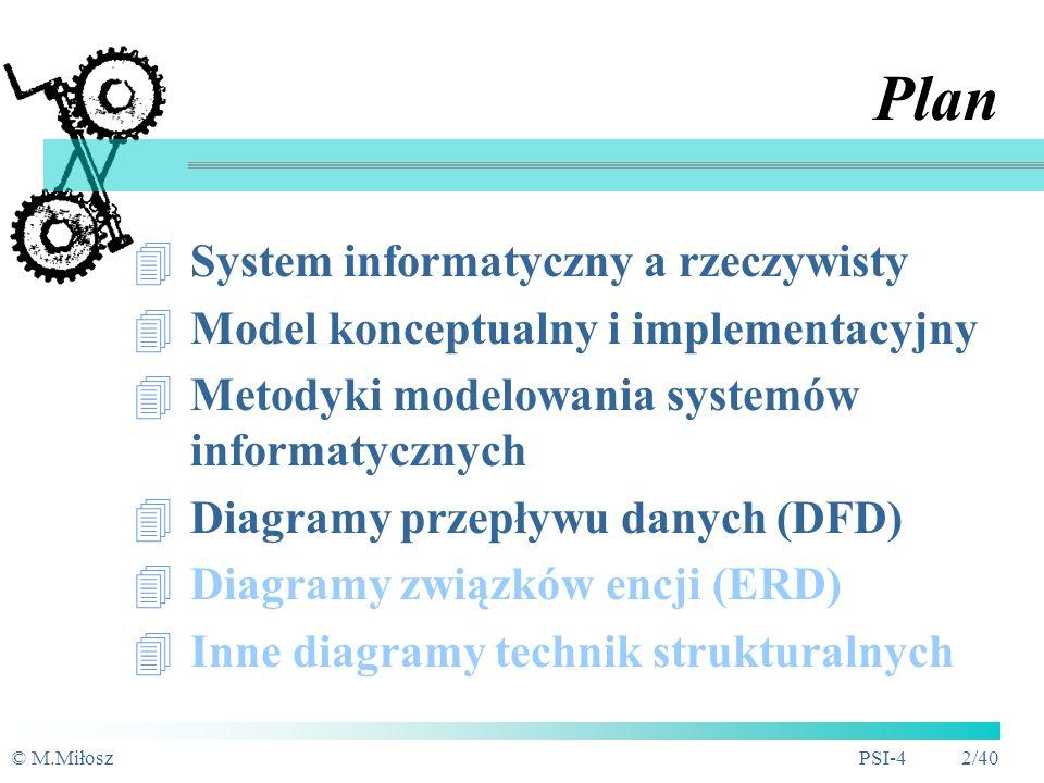 Wykład 4 Modelowanie systemu informatycznego Dr inż. Marek Miłosz