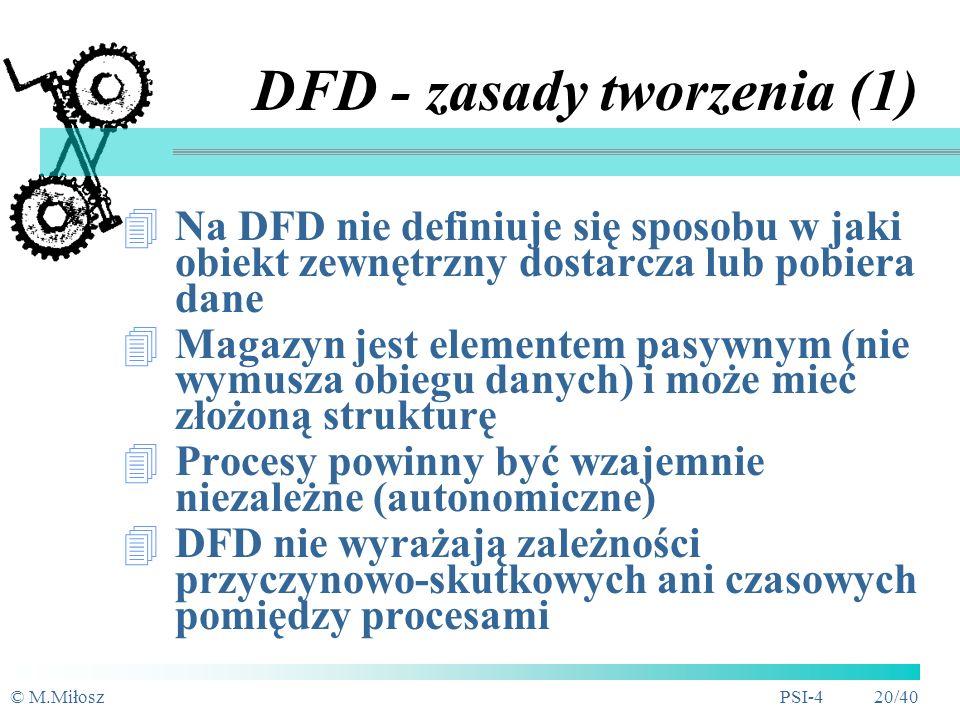 © M.MiłoszPSI-4 19/40 Rekord Rekord Lublin 99.99.99 ZASWIADCZENIE Zaświadcza się ze obywatel XXXXXXXXX jest użytkownikiem systemu NNNN................