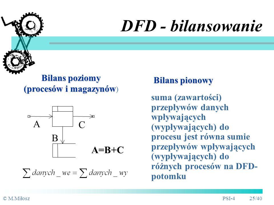© M.MiłoszPSI-4 24/40 DFD - błędy w strukturze czarne dziury - procesy pochłaniające informacje (chyba, że procesy np. niszczenia dokumentów) źródła d