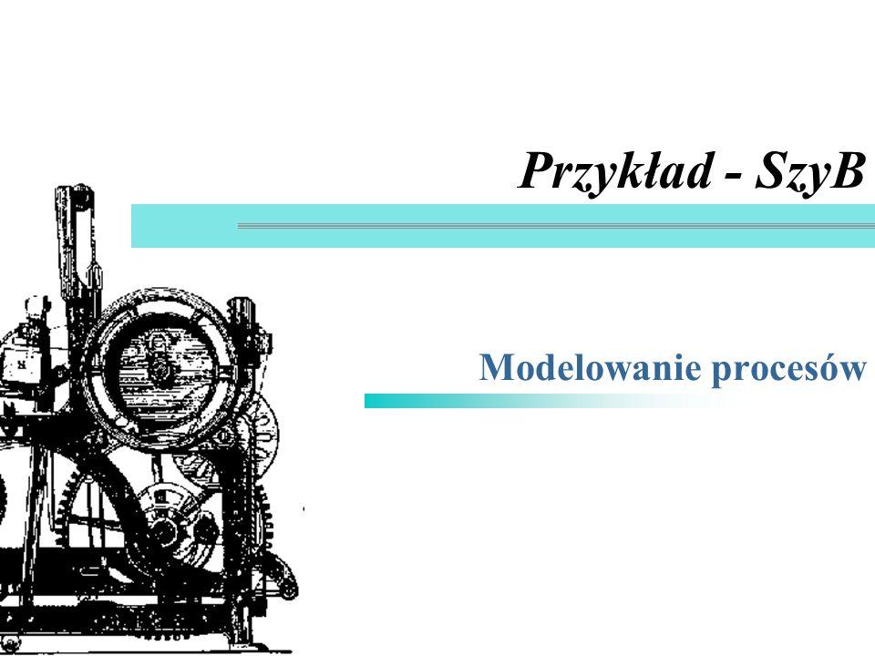 © M.MiłoszPSI-4 28/40 DFD - warunki poprawności Niezależność procesów (autonomiczność) Kompletność (wszystko opisane na odpowiednim poziomie szczegóło
