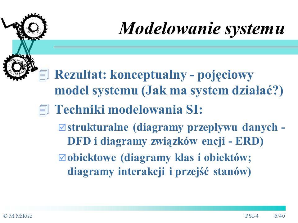 © M.MiłoszPSI-4 5/40 Modele systemu informatycznego Abstrakcja w pojęciach programistycznych Model implementacyjny systemu Analiza - percepcja rzeczyw