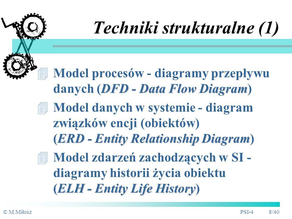© M.MiłoszPSI-4 7/40 Metodyki strukturalne Structured Methodologies, Structured Analysis Łączą statyczny opis danych i statyczny opis procesów Metodyk