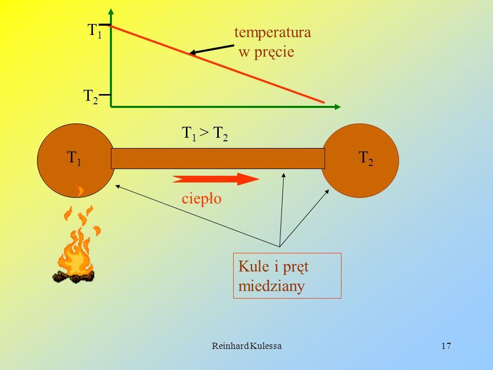 Reinhard Kulessa17 T1T1 T2T2 T1T1 T2T2 ciepło temperatura w pręcie T 1 > T 2 Kule i pręt miedziany