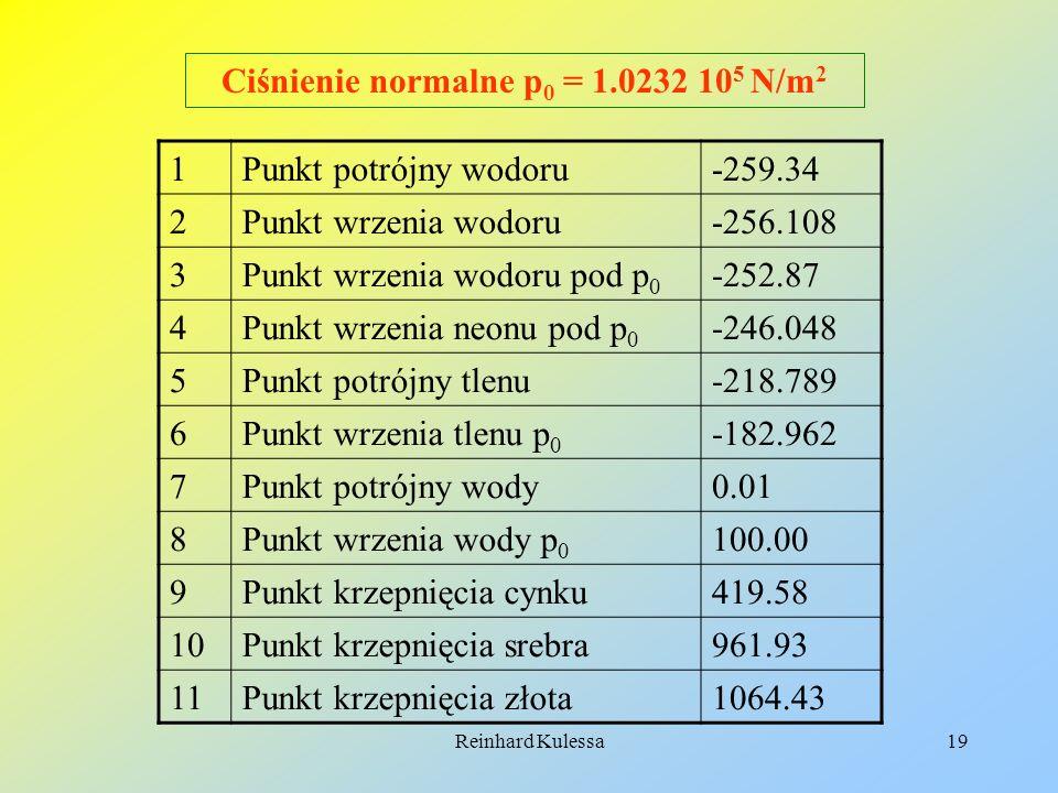 Reinhard Kulessa19 1Punkt potrójny wodoru-259.34 2Punkt wrzenia wodoru-256.108 3Punkt wrzenia wodoru pod p 0 -252.87 4Punkt wrzenia neonu pod p 0 -246