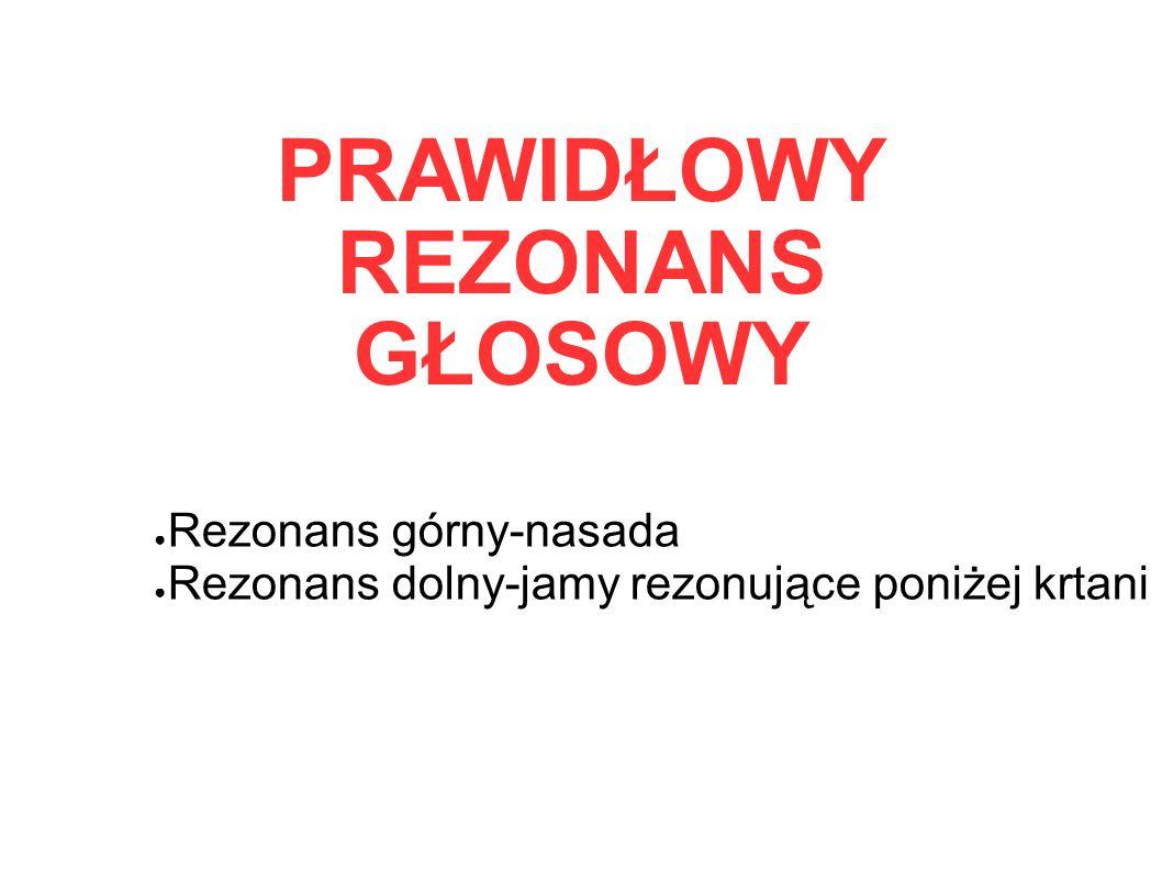 Rezonans górny-nasada Rezonans dolny-jamy rezonujące poniżej krtani PRAWIDŁOWY REZONANS GŁOSOWY