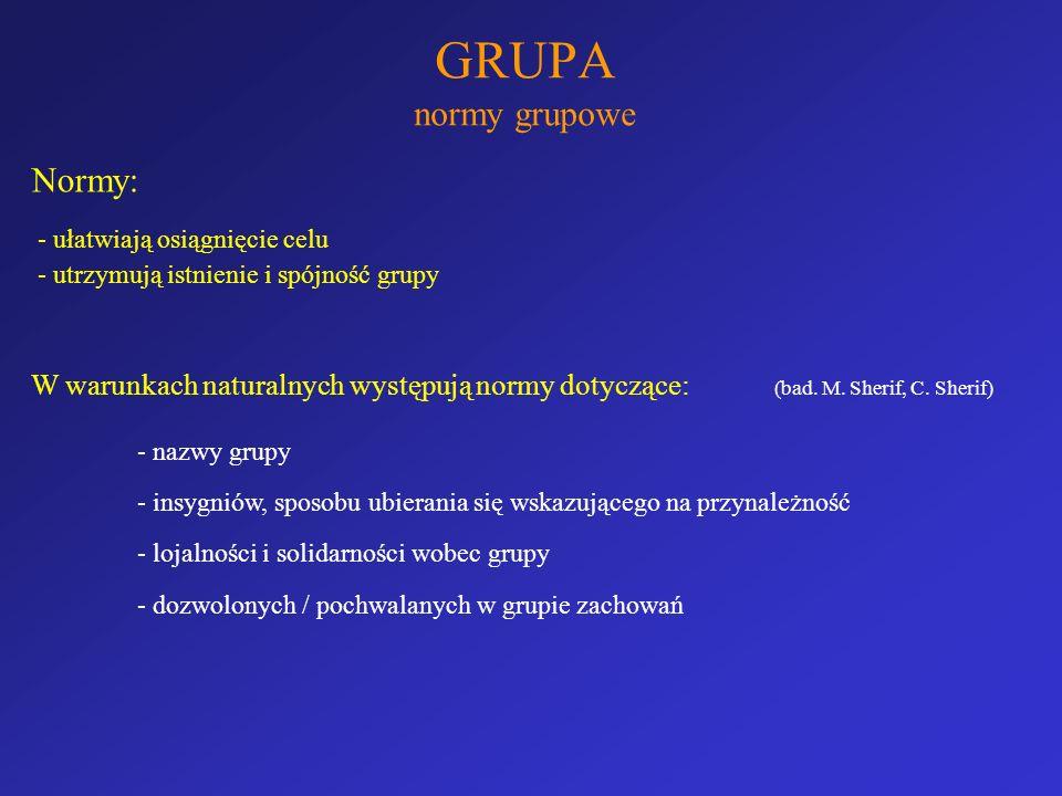 GRUPA normy grupowe Normy: - ułatwiają osiągnięcie celu - utrzymują istnienie i spójność grupy W warunkach naturalnych występują normy dotyczące: (bad