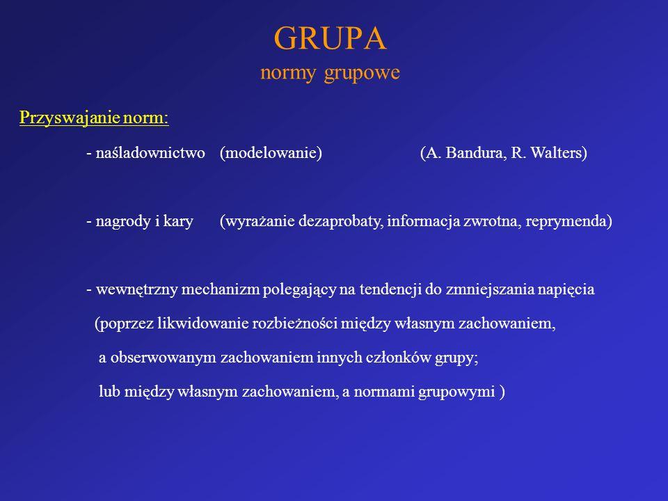 GRUPA normy grupowe Przyswajanie norm: - naśladownictwo (modelowanie) (A. Bandura, R. Walters) - nagrody i kary (wyrażanie dezaprobaty, informacja zwr