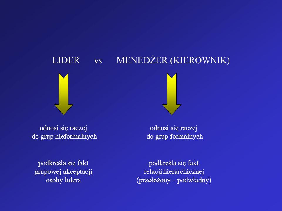 LIDER vs MENEDŻER (KIEROWNIK) odnosi się raczej do grup nieformalnych podkreśla się fakt grupowej akceptacji osoby lidera odnosi się raczej do grup fo