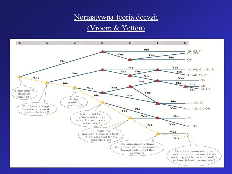 Normatywna teoria decyzji (Vroom & Yetton)