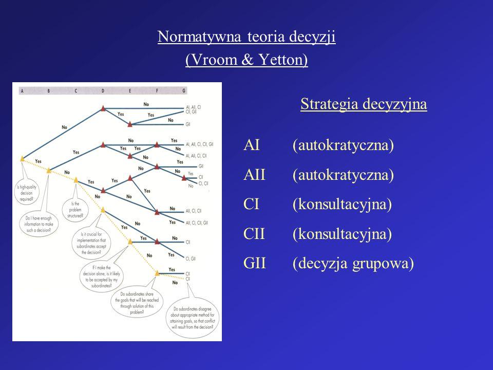 Normatywna teoria decyzji (Vroom & Yetton) Strategia decyzyjna AI (autokratyczna) AII (autokratyczna) CI (konsultacyjna) CII(konsultacyjna) GII(decyzj