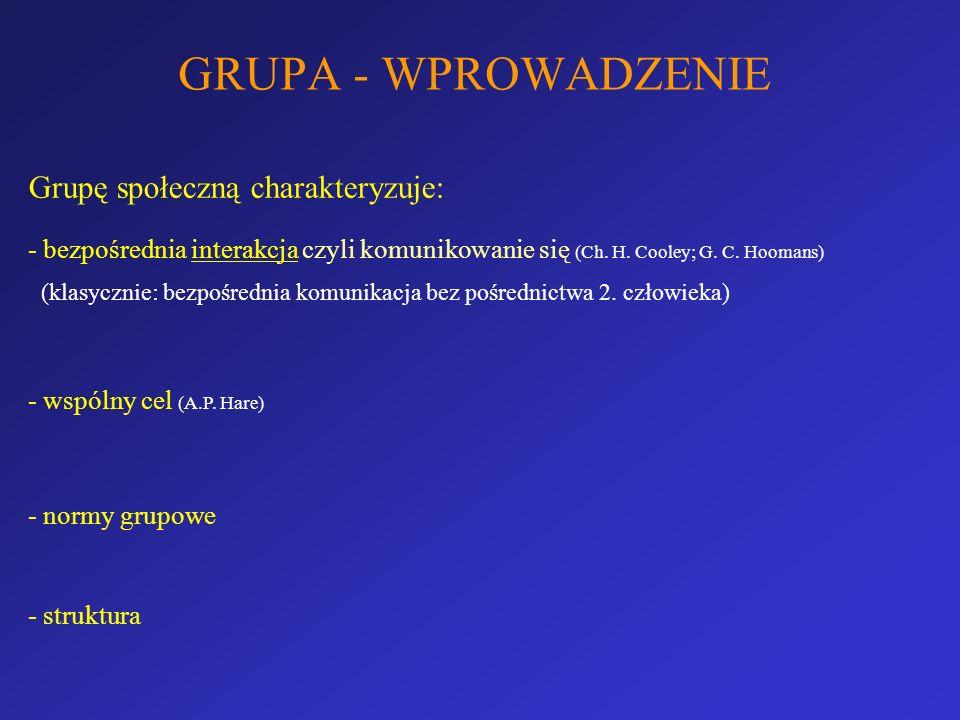 GRUPA - WPROWADZENIE Grupę społeczną charakteryzuje: - bezpośrednia interakcja czyli komunikowanie się (Ch. H. Cooley; G. C. Hoomans) (klasycznie: bez