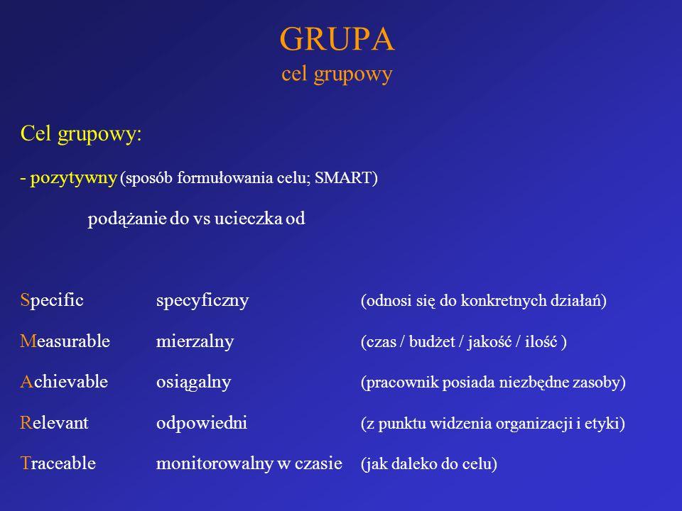 GRUPA cel grupowy Cel grupowy: - pozytywny (sposób formułowania celu; SMART) podążanie do vs ucieczka od Specificspecyficzny (odnosi się do konkretnyc