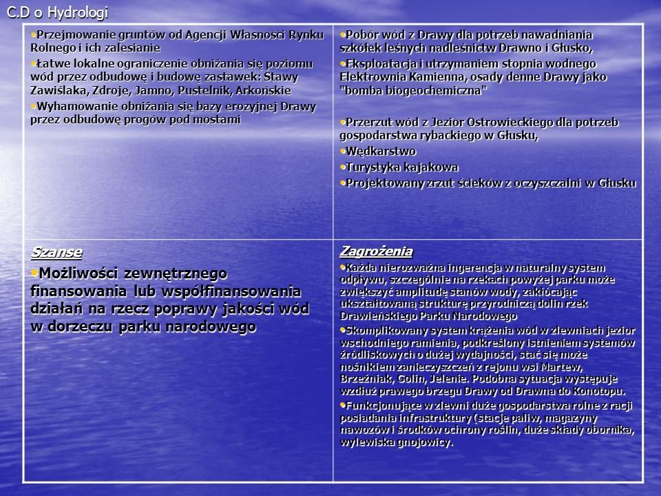 C.D o Hydrologi Przejmowanie gruntów od Agencji Własności Rynku Rolnego i ich zalesianie Przejmowanie gruntów od Agencji Własności Rynku Rolnego i ich