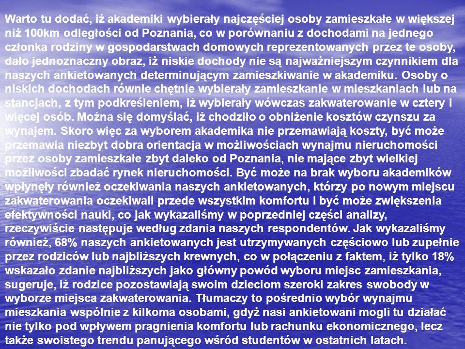 Warto tu dodać, iż akademiki wybierały najczęściej osoby zamieszkałe w większej niż 100km odległości od Poznania, co w porównaniu z dochodami na jedne