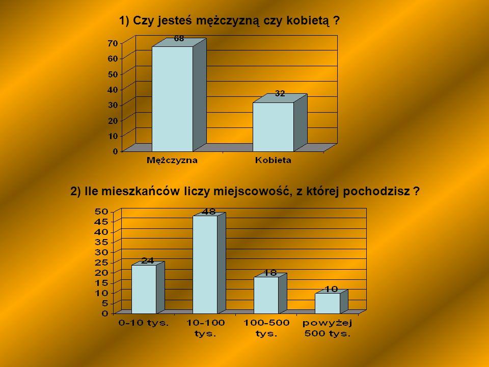 2) Ile mieszkańców liczy miejscowość, z której pochodzisz ? 1) Czy jesteś mężczyzną czy kobietą ?