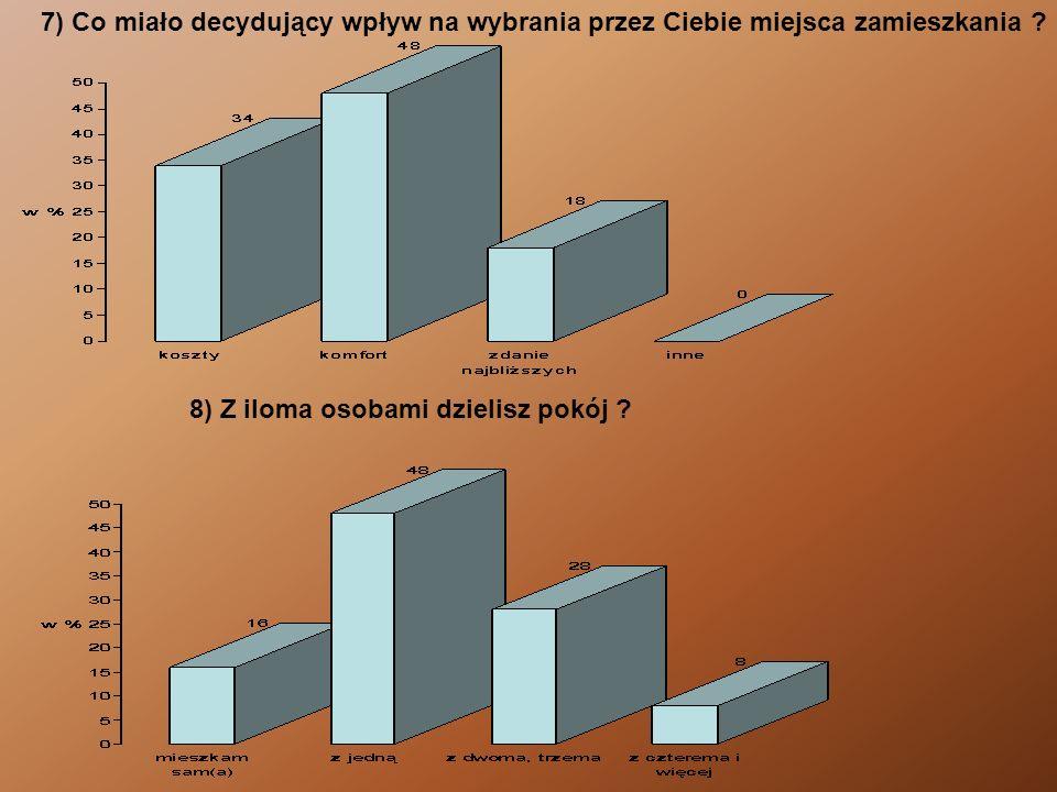 7) Co miało decydujący wpływ na wybrania przez Ciebie miejsca zamieszkania ? 8) Z iloma osobami dzielisz pokój ?