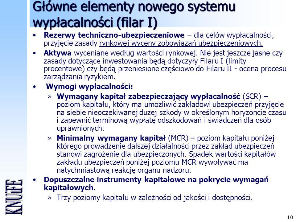 10 Główne elementy nowego systemu wypłacalności (filar I) Rezerwy techniczno-ubezpieczeniowe – dla celów wypłacalności, przyjęcie zasady rynkowej wyce
