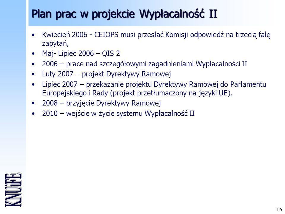 16 Plan prac w projekcie Wypłacalność II Kwiecień 2006 - CEIOPS musi przesłać Komisji odpowiedź na trzecią falę zapytań, Maj- Lipiec 2006 – QIS 2 2006