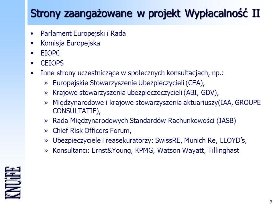 16 Plan prac w projekcie Wypłacalność II Kwiecień 2006 - CEIOPS musi przesłać Komisji odpowiedź na trzecią falę zapytań, Maj- Lipiec 2006 – QIS 2 2006 – prace nad szczegółowymi zagadnieniami Wypłacalności II Luty 2007 – projekt Dyrektywy Ramowej Lipiec 2007 – przekazanie projektu Dyrektywy Ramowej do Parlamentu Europejskiego i Rady (projekt przetłumaczony na języki UE).