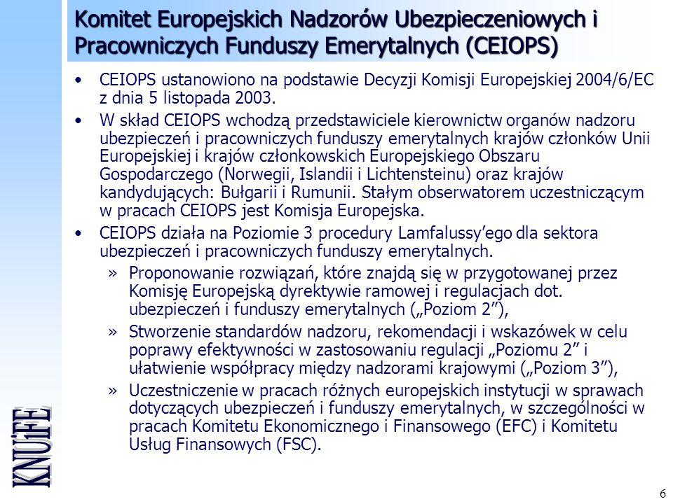 7 CEIOPS – Grupy Robocze 5 Grup eksperckich CEIOPS: »Wypłacalność II –Filar I - (Przewodniczy: Paul Sharma, Wielka Brytania) –Filar II - (Przewodniczy : Petra Faber-Graw, Niemcy) –Filar III/ Rachunkowość - (Przewodniczy : Fausto Parente, Włochy) –Grupa międzysektorowa - (Przewodniczy : Noël Guibert, Francja) »Pośrednictwo Ubezpieczeniowe (Przewodniczy : Victor Rod, Luksemburg) Komitety Stałe: »Komitet Stabilności Fiansowej (Przewodniczy : Klaas Knot, Holandia) »Komitet Nadzoru Grup Ubezpieczeniowych (Przewodniczy : Patrick Brady, Irlandia) »Komitet Pracowniczych Funduszy Emerytalnych (Przewodniczy : Mihály Erdos, Węgry)