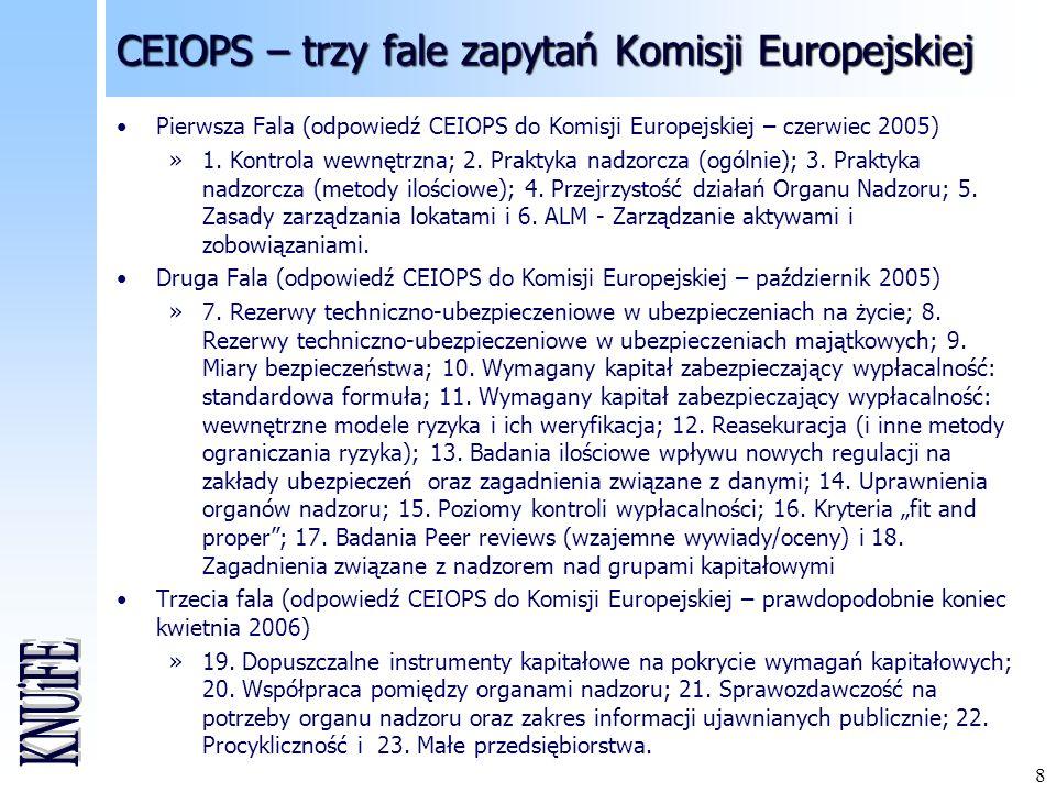 9 CEIOPS – trzy fale zapytań Komisji Europejskiej Odpowiedzi CEIOPS na fale zapytań Komisji Europejskiej są dostępne na: www.ceiops.org Pierwsza fala zapytań: http://www.ceiops.org/media/files/consultations/consultationpapers/CP4/CP4(0503)answers.pdf Druga fala zapytań: http://www.ceiops.org/media/files/consultations/consultationpapers/DOC07_05.pdf Trzecia fala zapytań (projekt odpowiedzi): http://www.ceiops.org/media/files/consultations/consultationpapers/CP9/cp_0506_CP9DA3wave.pdf