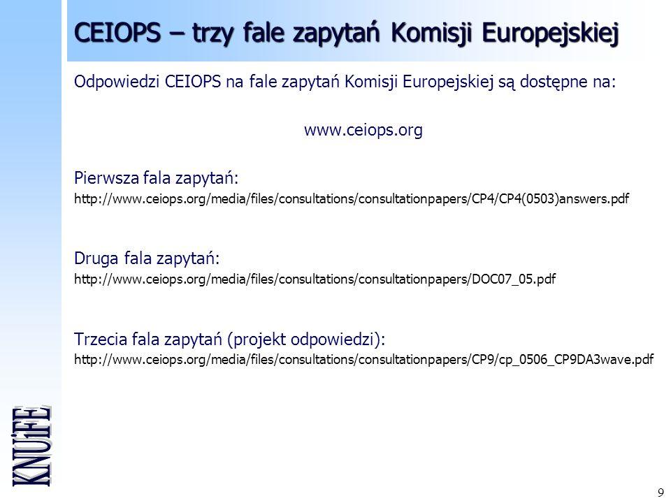 9 CEIOPS – trzy fale zapytań Komisji Europejskiej Odpowiedzi CEIOPS na fale zapytań Komisji Europejskiej są dostępne na: www.ceiops.org Pierwsza fala