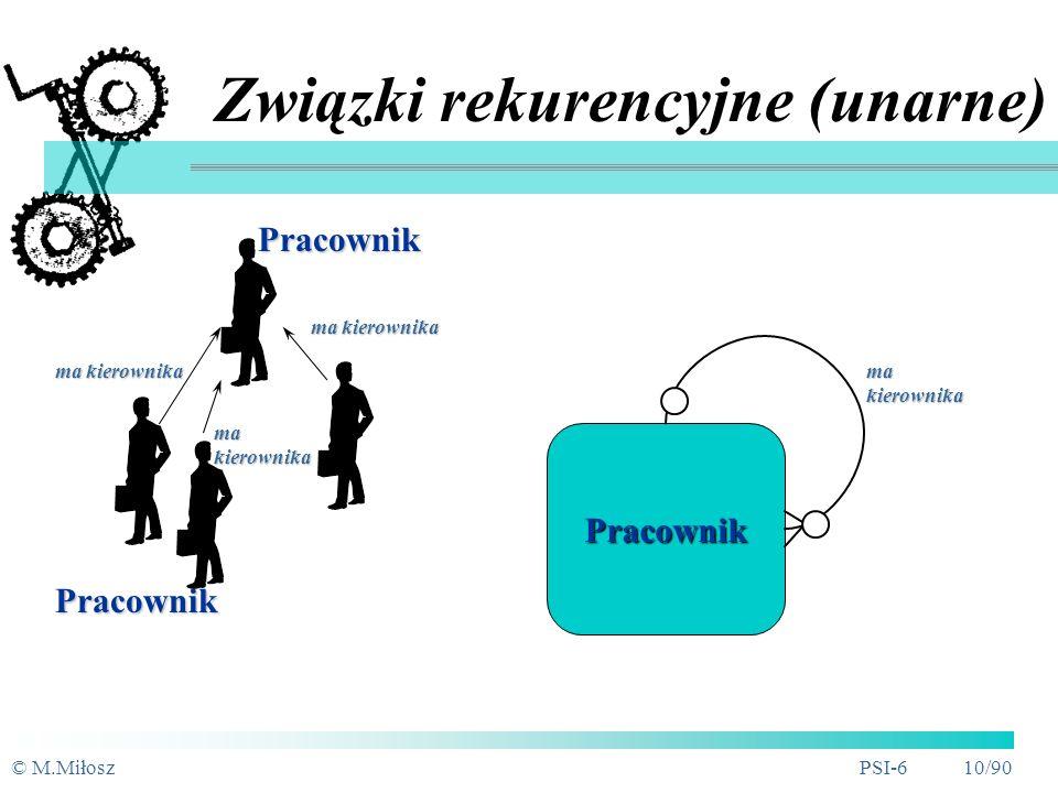© M.MiłoszPSI-6 9/90 Przykłady FakturaTowar występuje KlientDowódtożsamości ma KlientDowódtożsamości