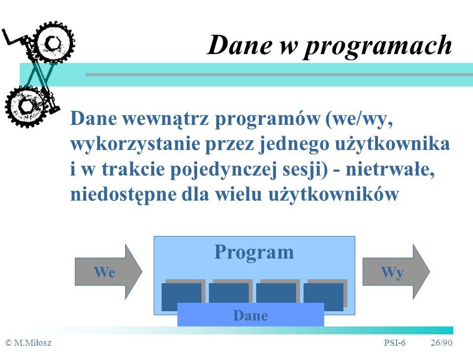 Podstawy technologii baz danych
