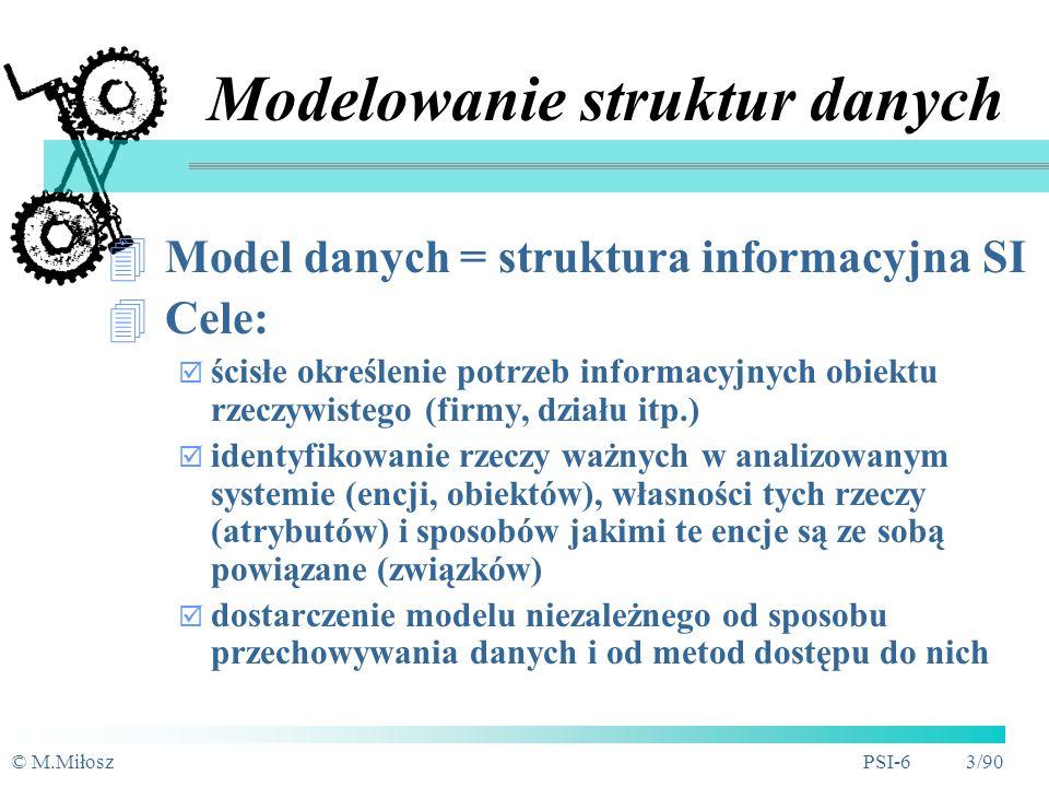 © M.MiłoszPSI-6 2/90 Plan Diagramy związków encji (ERD) Metodyka budowy diagramów ERD Podstawy technologii baz danych Relacyjny model danych Mapowanie modelu ERD na relacyjny model implementacyjny