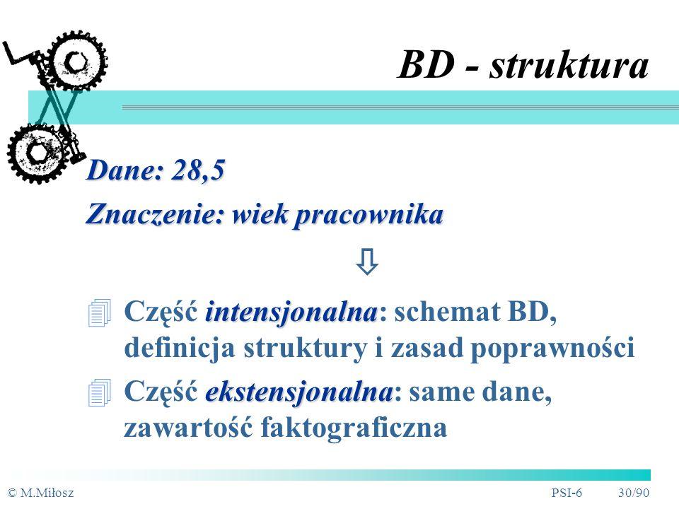 © M.MiłoszPSI-6 29/90 Co to jest BD.