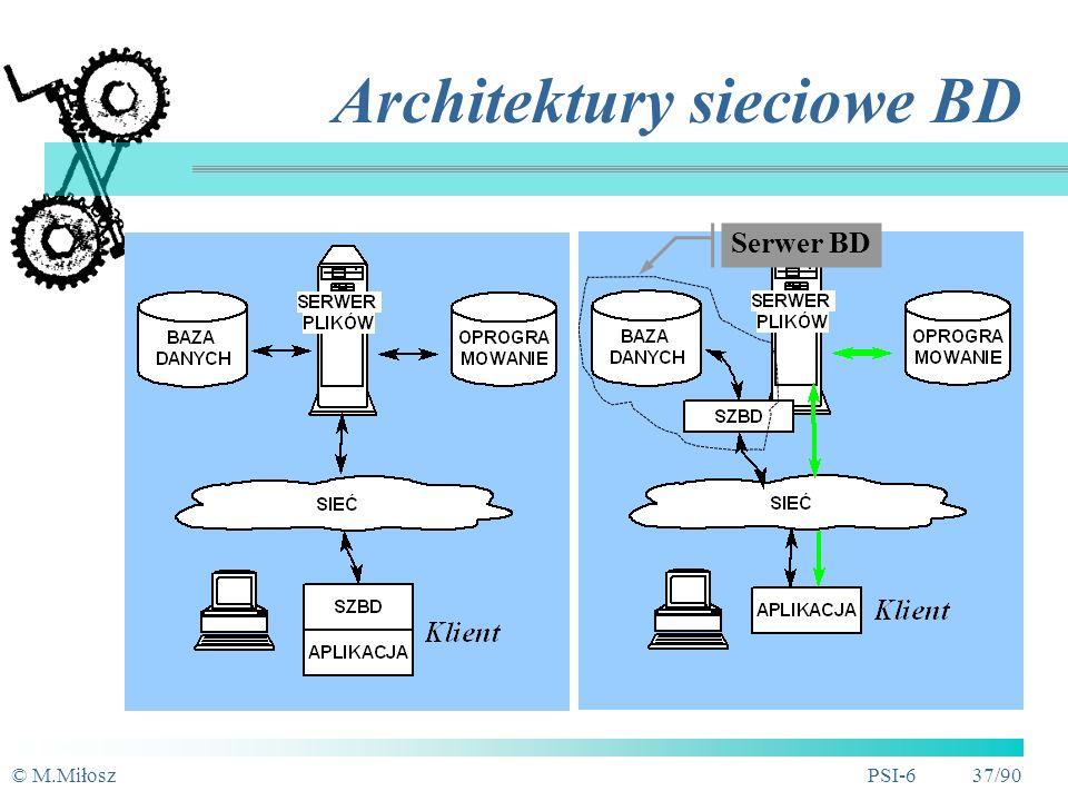 © M.MiłoszPSI-6 36/90 SZBD - architektura Architektura jednopoziomowa Dwupoziomowa: klient-serwer Trójpoziomowa: serwer WWW-serwer aplikacji - serwer BD Architektura rozproszona (wiele serwerów BD, problem: utrzymanie integralności i aktualności; replikacja BD)