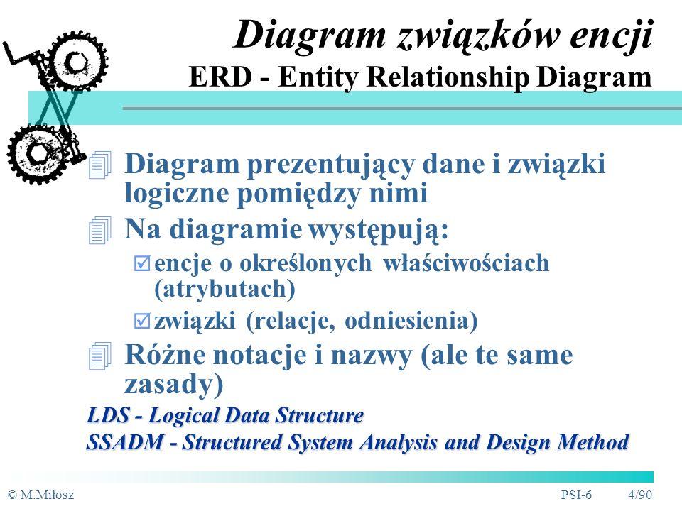 © M.MiłoszPSI-6 3/90 Modelowanie struktur danych Model danych = struktura informacyjna SI Cele: ścisłe określenie potrzeb informacyjnych obiektu rzeczywistego (firmy, działu itp.) identyfikowanie rzeczy ważnych w analizowanym systemie (encji, obiektów), własności tych rzeczy (atrybutów) i sposobów jakimi te encje są ze sobą powiązane (związków) dostarczenie modelu niezależnego od sposobu przechowywania danych i od metod dostępu do nich