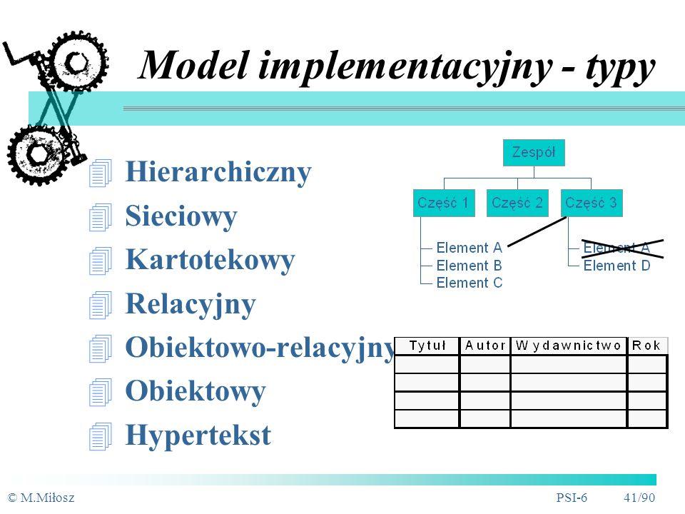 © M.MiłoszPSI-6 40/90 Własności współczesnych BD Niezależność aplikacji i danych Abstrakcyjna reprezentacja danych, wykorzystywanych przez aplikacje Różnorodność widzenia danych przez różnych użytkowników (filtry, perspektywy itp.) Fizyczna i logiczna niezależność (wieloplatformowość SZBD)