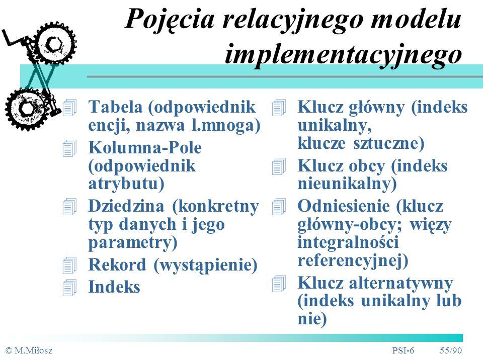 © M.MiłoszPSI-6 54/90 Konceptualny (logiczny) a implementacyjny model danych Konceptualny Konceptualny (niezależny od SZBD, języka programowania, modelu bazy danych) - ERD Implementacyjny Implementacyjny - fizyczny (w konkretnym modelu bazy danych i SZBD) Model implementacyjny służy do wygenerowania skryptu do tworzenia BD wraz z więzami integralności (Słownik BD)