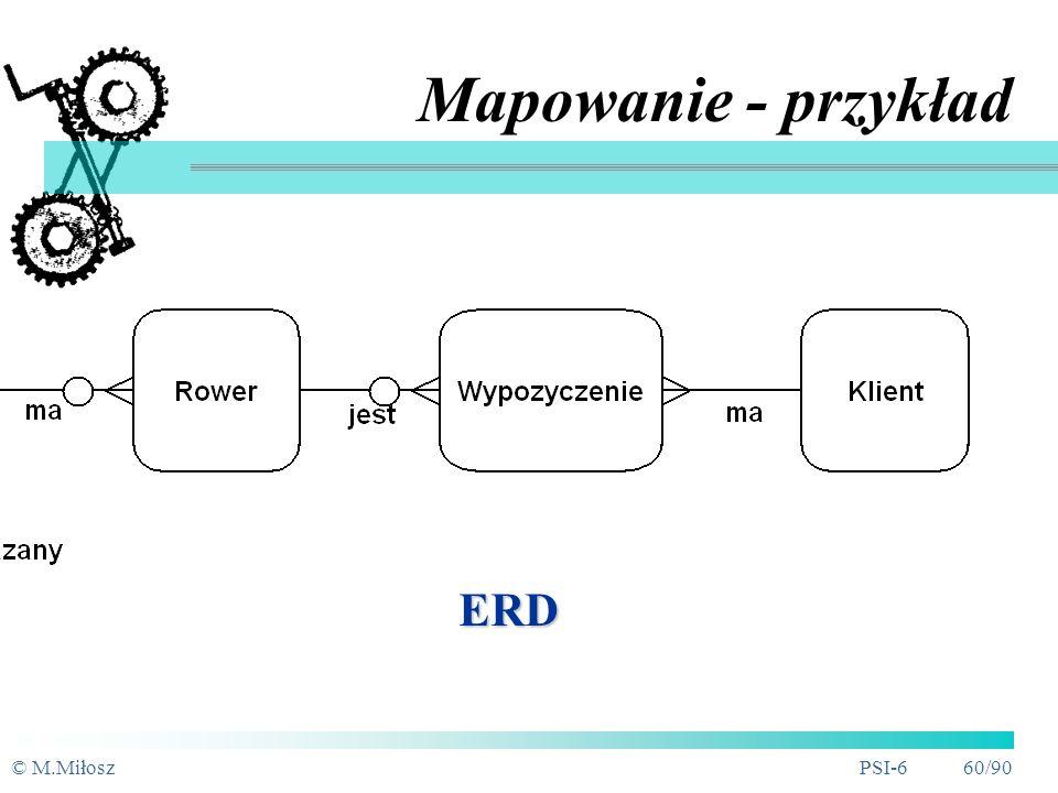 © M.MiłoszPSI-6 59/90 Mapowanie proste encja tabela atrybut pole unikalny identyfikator klucz główny związki klucze obce (dodawane do encji)