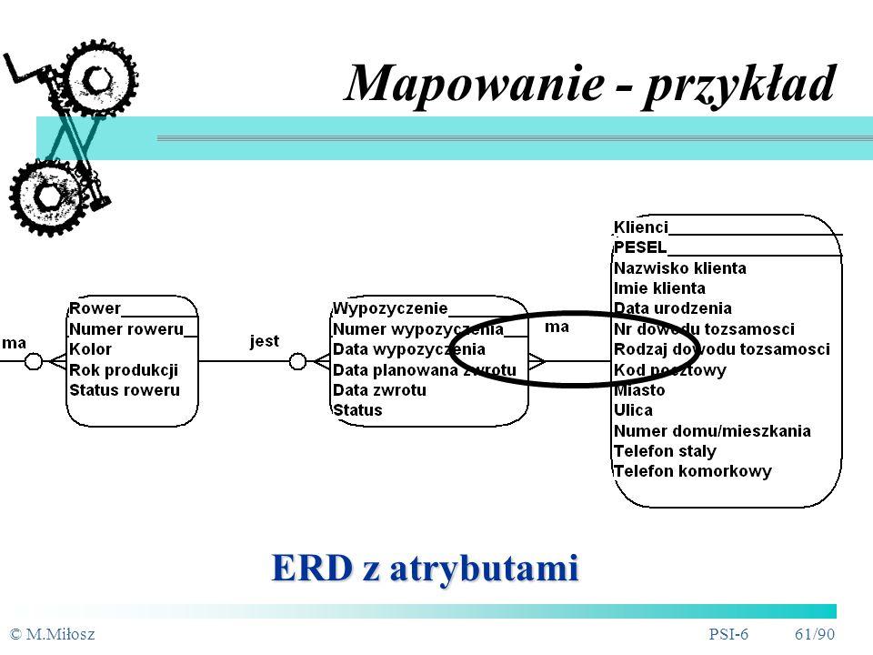 © M.MiłoszPSI-6 60/90 Mapowanie - przykład ERD