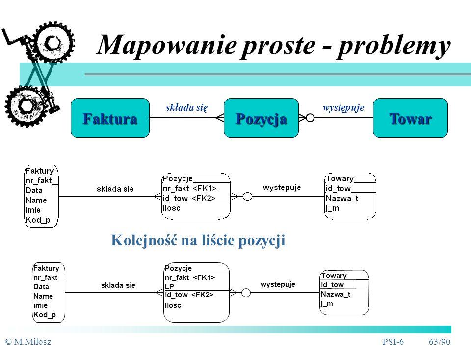 © M.MiłoszPSI-6 62/90 Mapowanie - przykład Tabele relacyjnej BD